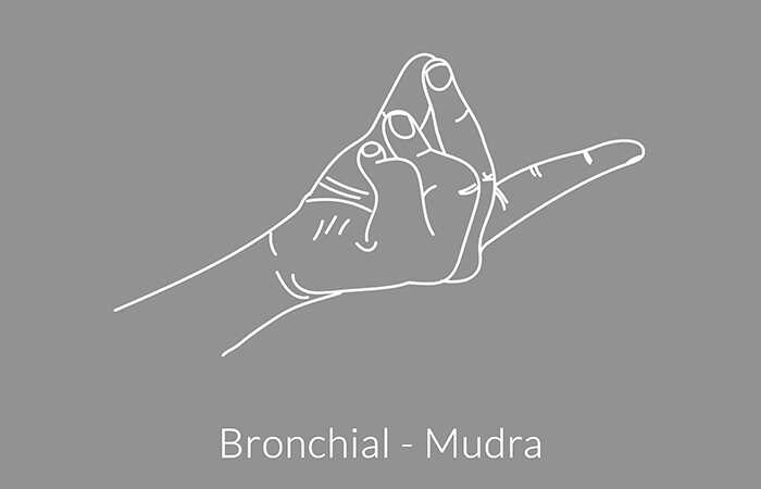 How is mudra yoga beneficial? 19