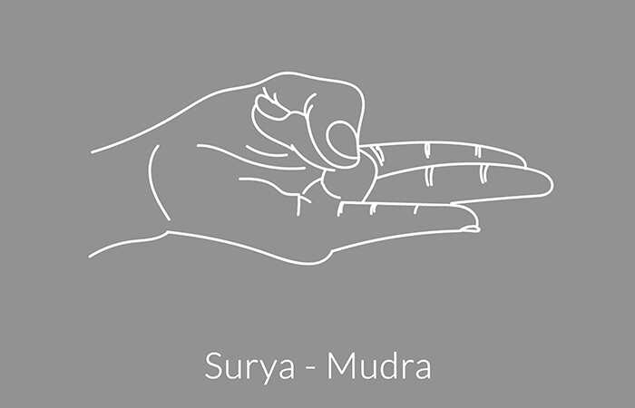 How is mudra yoga beneficial? 22