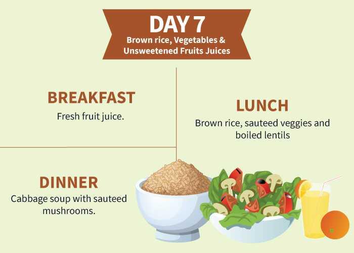 kålsoppa diet resultat