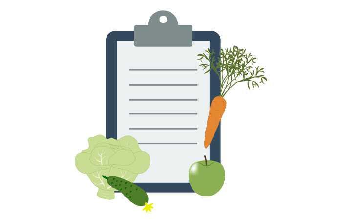 Gout Diet na mas mababa ang Uric Acid na may Diet Chart at