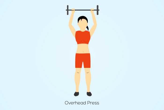 10 bedste sammensatte øvelser til at bygge stærke skuldre