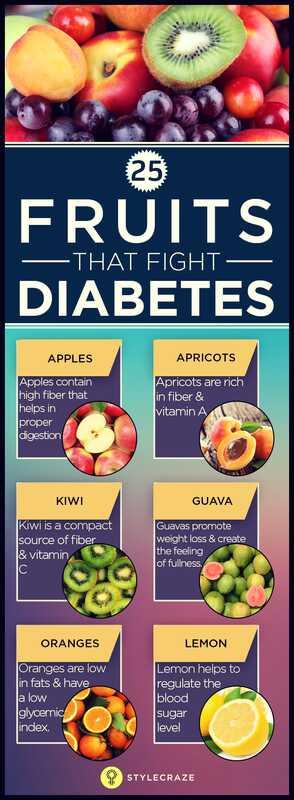 25 bedste frugter til diabetikere