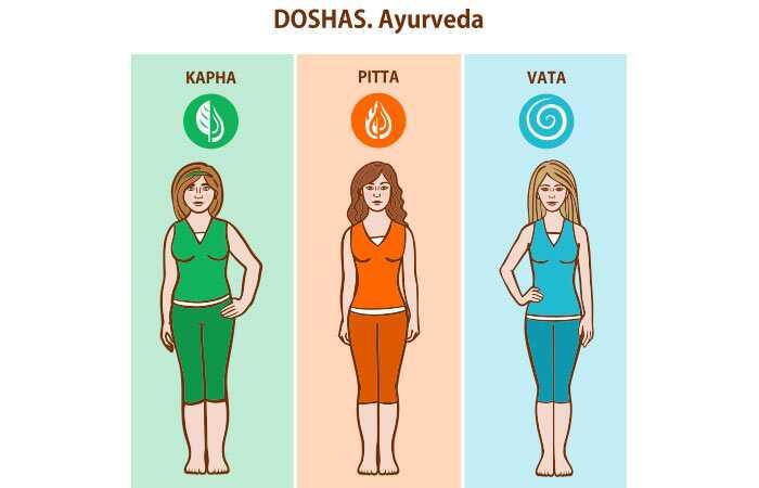 12 účinných ayurvedických liekov na pálenie vlasov a obnovu chĺpkov