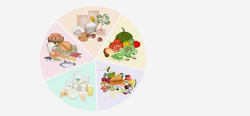 Diéta pre PCOS Ženy - aké potraviny chcete jesť a vyhnúť sa?