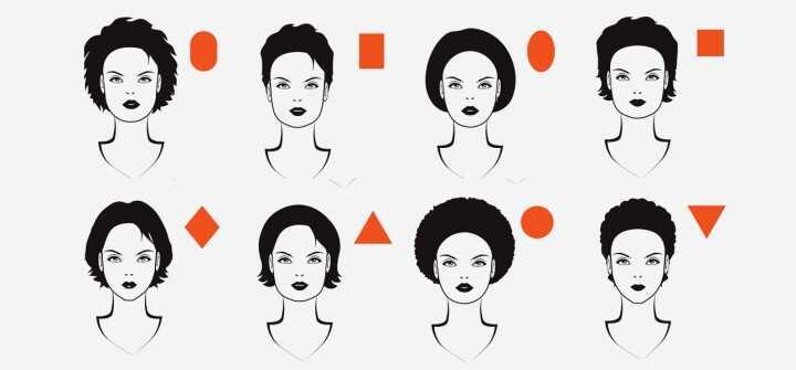 Forskellige ansigtsformer Trænger til forskellige former for makeup