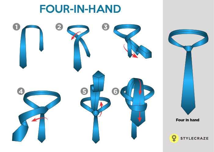Kako povezati kravatu - korak po korak tutorijal (video klipovi uključeni)