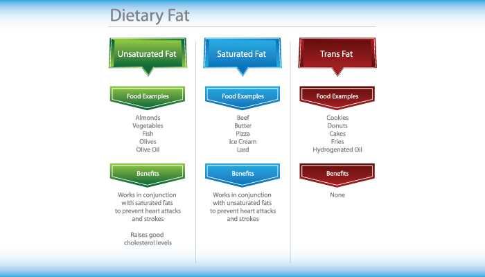9 gezonde voedingsbronnen voor vegetariërs