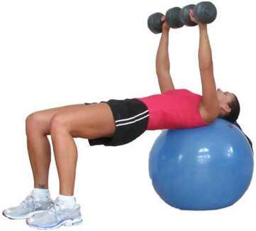 Top 10 cvičenie Činka a ich výhody