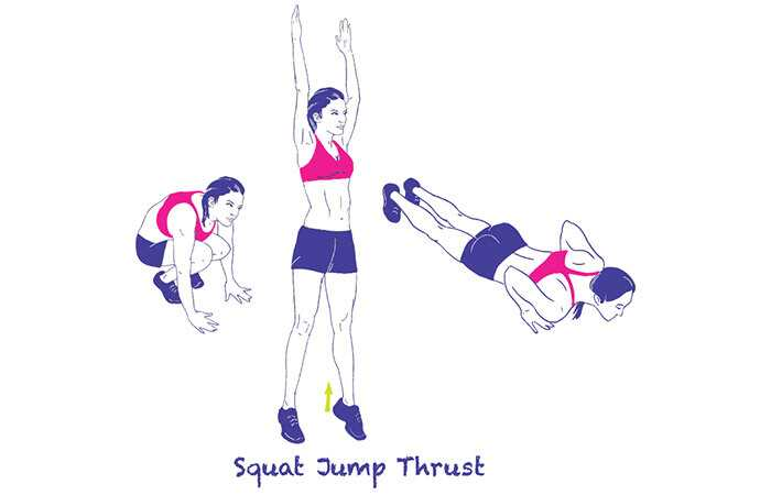 10 účinných cvičení na posilnenie a budovanie svalov