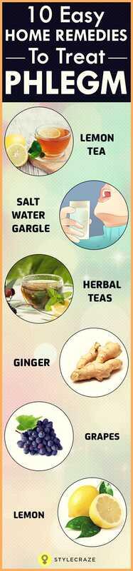 10 effektive hjemmehjælpemidler til phlegm