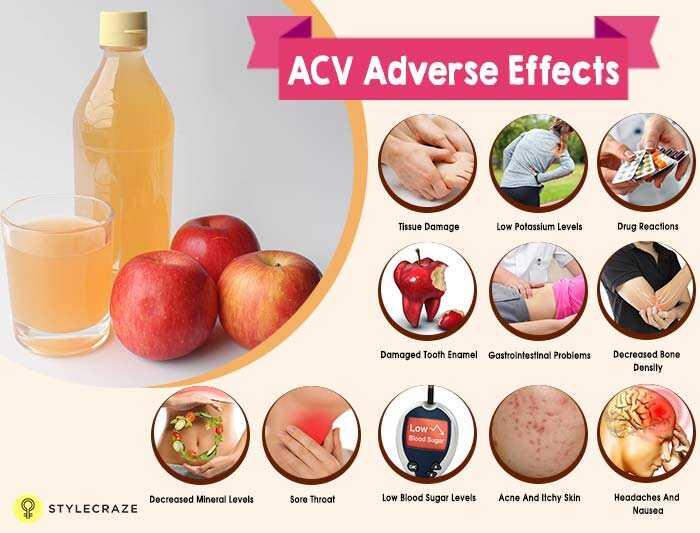 12 bivirkninger af æblecider eddike