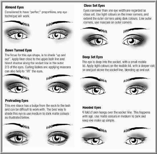 8 tipov pre make-up očí pre Zavrieť Nastavte oči