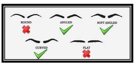 Obočie pre štvorcový tvar tváre