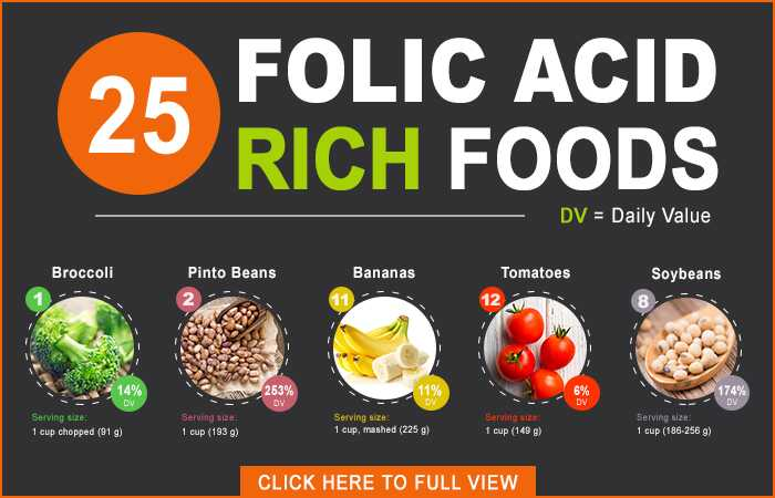 Top 25 potravín bohatých na kyselinu listovú