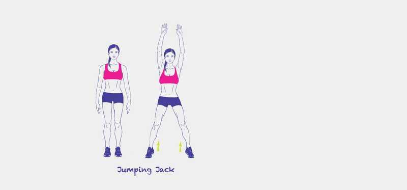 Hvordan man laver Jumping Jacks hjælper med at tabe sig?