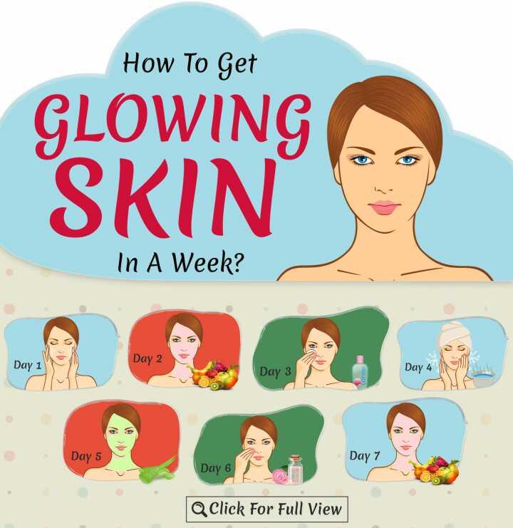 Ako získať žiariacu pokožku za 7 dní - s inštrukciami