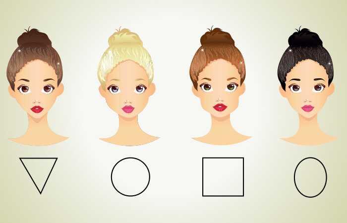 Sådan bestemmer du dit ansigtets form