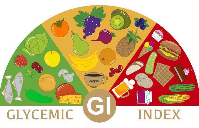 Diéta s nízkym glykemickým indexom - dietetický plán, ako funguje, a výhody