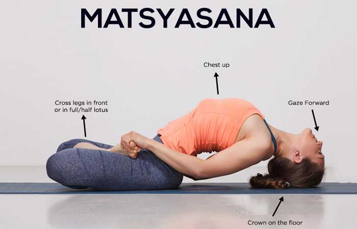 Ako urobiť Matsyasana a aké sú jej výhody