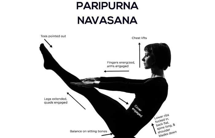 Ako urobiť Paripurna Navasana a aké sú jej výhody