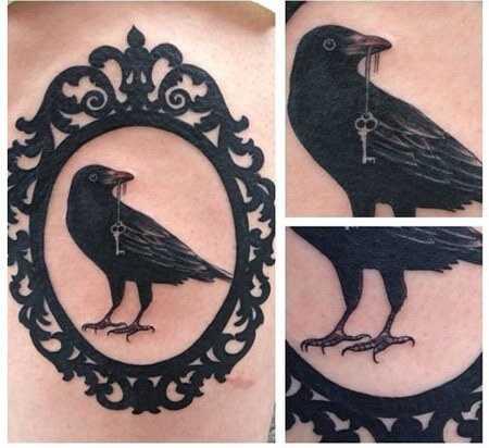 Top 15 Raven tetovējumu dizains