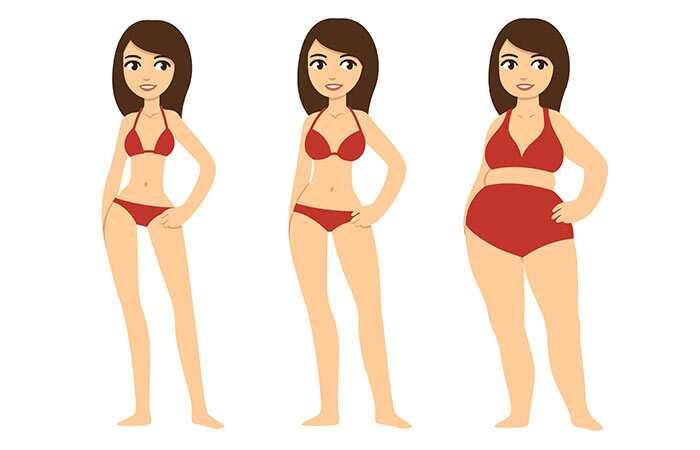 Top 20 grunde til at få vægt