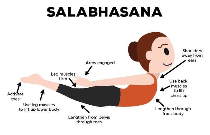 Ako urobiť Salabhasana a aké sú jej výhody