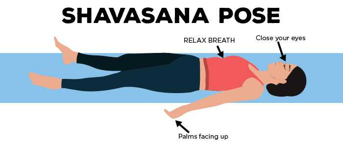 Sådan gør du Shavasana og hvad er dens fordele