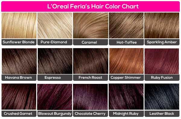3 úžasné farby farieb Grafy Z vašich najdôveryhodnejších vlasových značiek