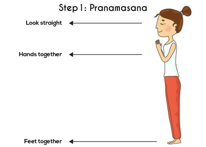 Den komplette vejledning til Surya Namaskar eller Sun Salutation