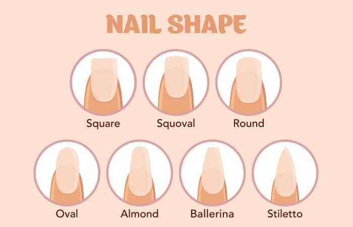 Ako dosiahnuť dokonalý tvar nechtov