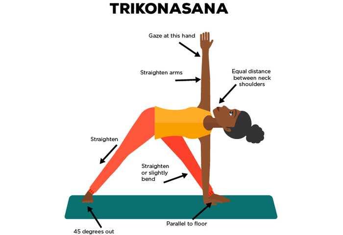 Sådan gør du Trikonasana og hvad er dens fordele