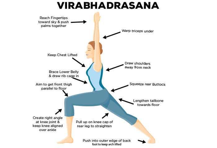 Ako urobiť Virabhadrasana 1 a aké sú jej výhody