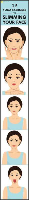 12 Yoga øvelser til slankende dit ansigt