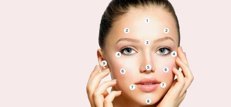 Hvad din facial acne fortæller dig (noget du må ikke ignorere)