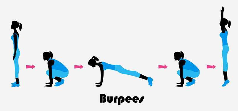 10 nuostabių burpee treniruotės pranašumų stiprinant kūną