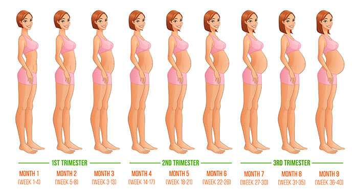 10 úžasných prenatálnych jogy Asanas, ktoré uľahčia pôrod