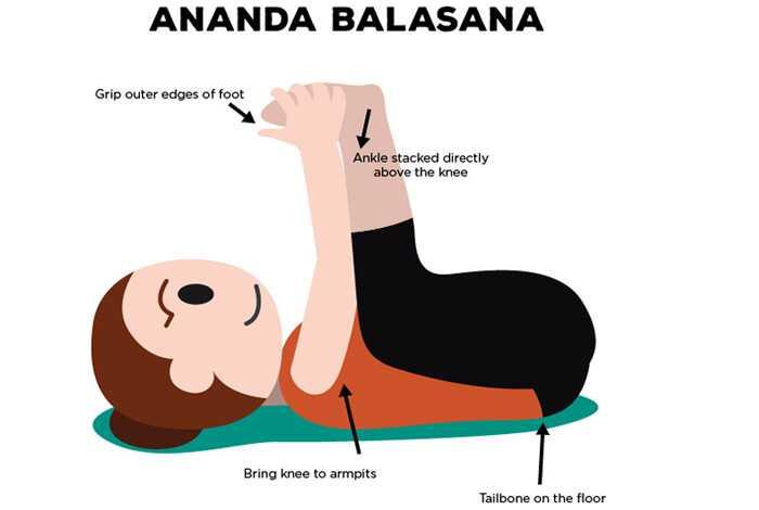 Hvordan man laver Ananda Balasana og Hvad er dens fordele