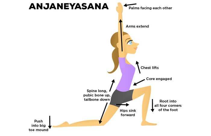 Ako urobiť Anjaneyasana a aké sú jej výhody