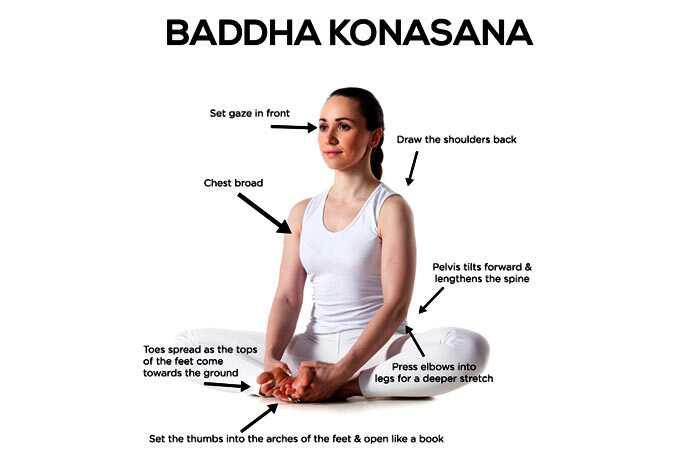 Ako urobiť Baddha Konasana a aké sú jej výhody