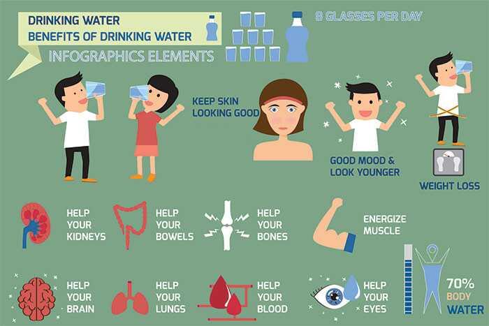 10 voordelen van drinkwater op een lege maag